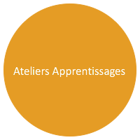 ateliers apprentisages